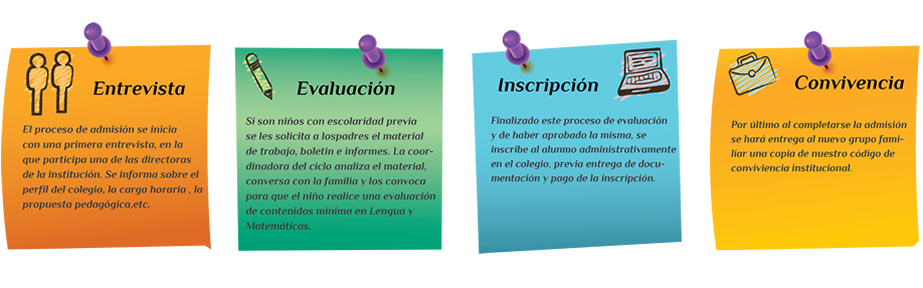 proceso_admision